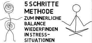 Selbstbewusstsein steigern mit der 5-Schritte-Methode